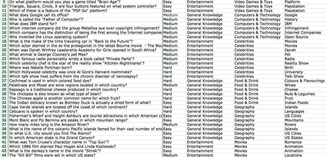 Trivia Content Format